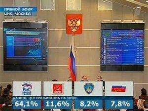 Россия выбирает новый состав Государственной Думы