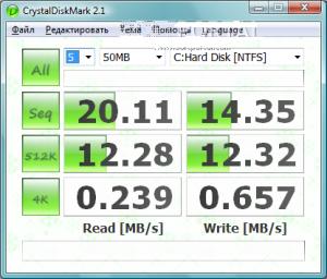 CrystalDiskMark (32-bit) 2.20k