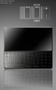 Новые сведения о таинственном Sony Ericsson P5