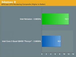 Появились результаты тестирования процессоров Intel Nehalem