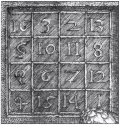 Свойства чисел магического квадрата