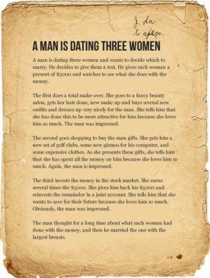 Кого взять в жены?