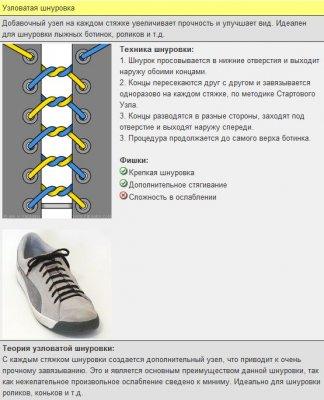 Как завязывать шнурки (18 фото)