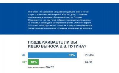 В Интернете вслед за порталом гудбай-ленин.ру появился сайт путин-гудбай.ру