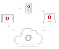 Opera Mini 7 & Opera Mobile 12.0.1