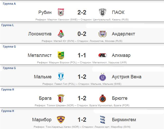 календарь футбол россии