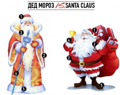 Инфографика: Чем Дед Мороз круче Санты?