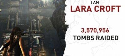 Статистика по Tomb Raider