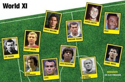 Подведены итоги голосования за лучших футболистов всех времен