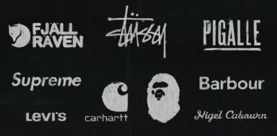 Как правильно произносить названия марок одежды