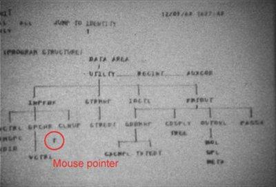 Почему курсор мыши наклонён на 45°?