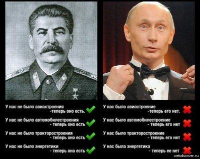 """О """"преступлениях"""" Сталина и """"подвигах"""" Путина"""