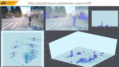 Создан российский 4D-радар для автомобилей и беспилотного автотранспорта