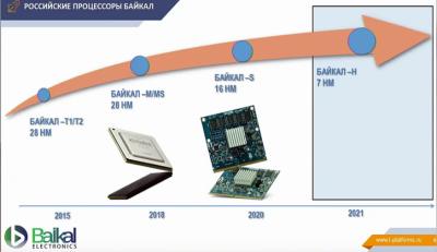 Анонсированы новые модели российских процессоров Байкал